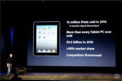 How many iPads have sold?
