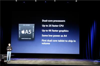 The new processors used in iPad 2